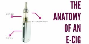 The Anatomy of an E-Cigarette