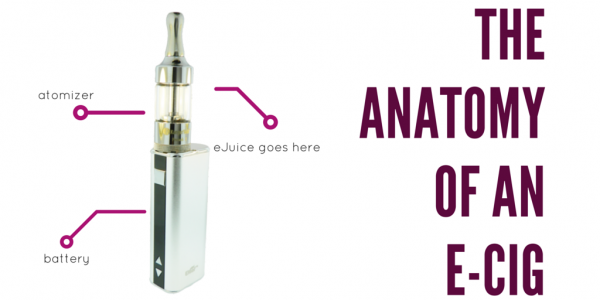 The Anatomy of an E-Cigarette